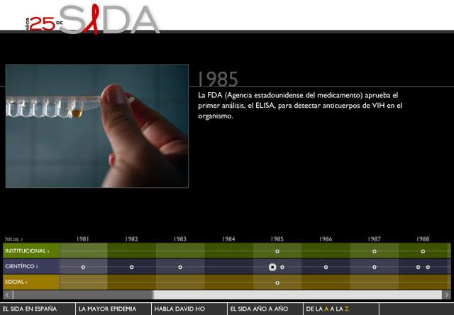 Timeline interactivo