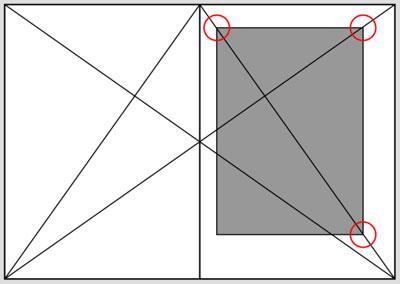 Nota legal: © Nanosmile (2005). Creative Commons Reconeixement Compartir Igual 3.0-es. Publicades a wikimedia commons.