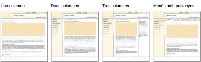 Diferents opcions de plantilles possibles per a disseny web (templates). © UOC. Creative Commons Reconeixement Compartir Igual 3.0-es. Imatge d'elaboració pròpia basada en un gràfic extret d'http://www.webstyleguide.com