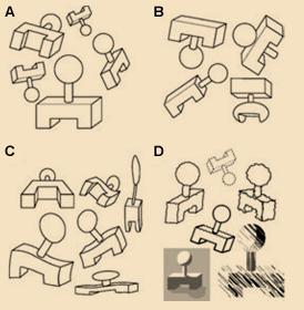 Ejemplo de invariancia en la percepción de un objeto a pesar de las variaciones y distorsiones. Demostración gráfica de Steven Lehar. Imagen bajo dominio público. Steven Lehar (2003).
