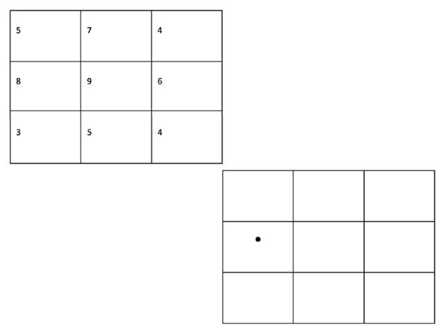Figura 8. Cuadrícula con números