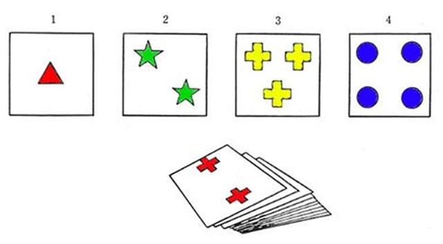 El WCST consta de dos versiones de 64 o 128 cartas que varían en forma, color o número de elementos. El paciente debe abstraer la regla general para poder clasificar las cartas en función de la información que le va dando el examinador (si la clasificación es correcta o incorrecta). Cada cierto número de cartas, el criterio cambia, de manera que obliga al paciente a volver a abstraer una nueva regla de clasificación. Este test también se utiliza como una medida de flexibilidad cognitiva.